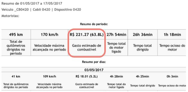Screen Shot 2017 05 24 at 3.30.35 PM - Novidade da Cobli - Controle de Combustível