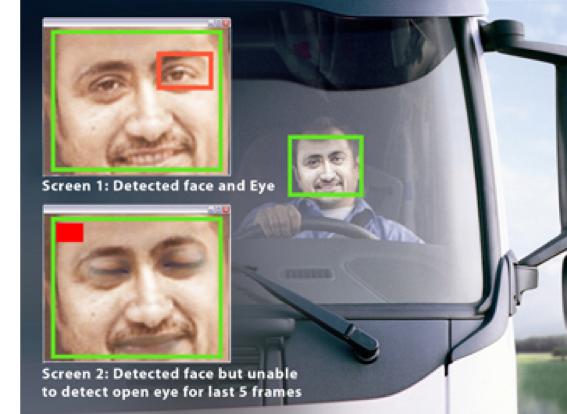 Detecção de fadiga ou alterações no comportamento  - As 5 tecnologias que irão reduzir os acidentes nas ruas