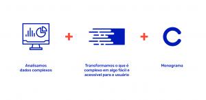 Cobli Blog post Conceito 300x146 - Cobli de cara nova: Como fizemos nosso rebranding