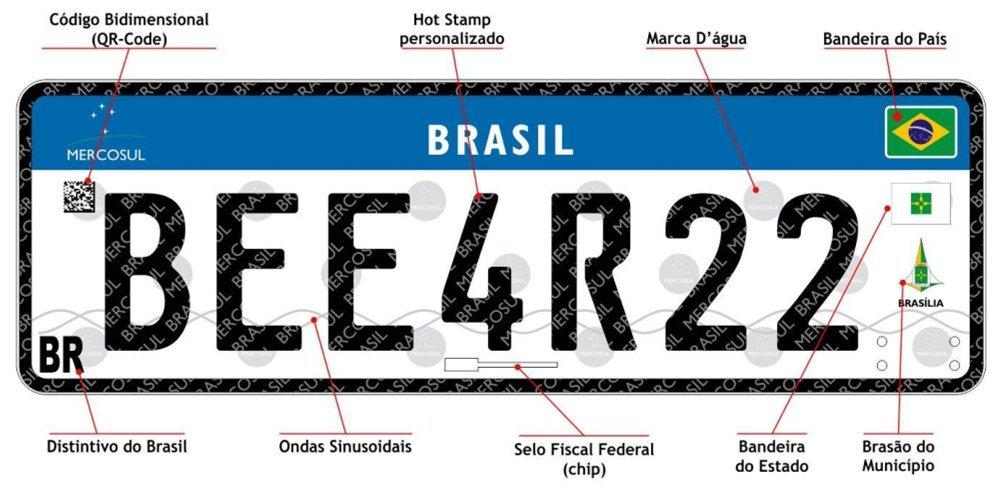 placa mercosul brasil - Novo padrão de placas começa a ser usado no Brasil